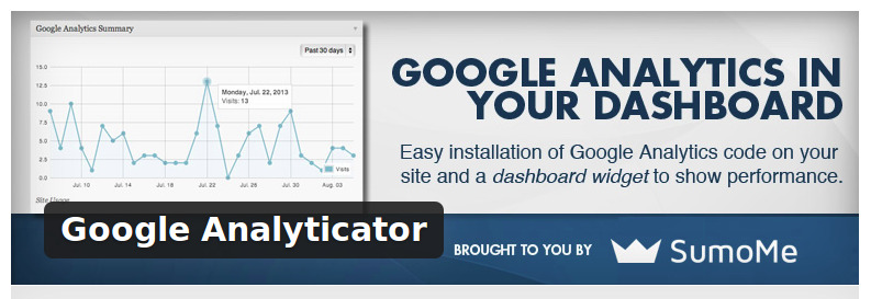 GoogleAnalyticator-WordPress-Plugin